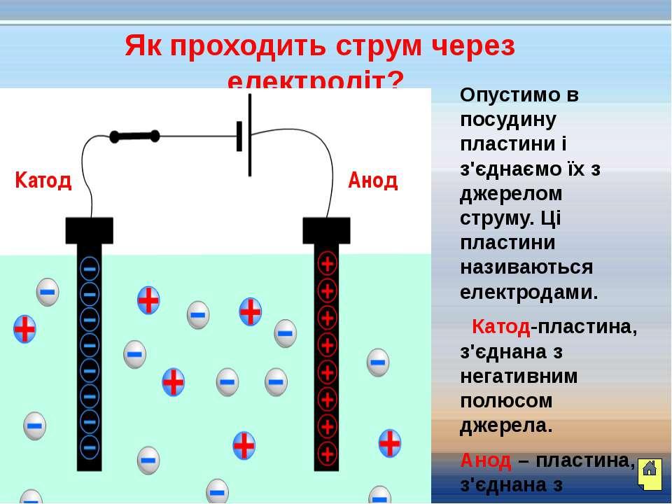 Як проходить струм через електроліт? Опустимо в посудину пластини і з'єднаємо...