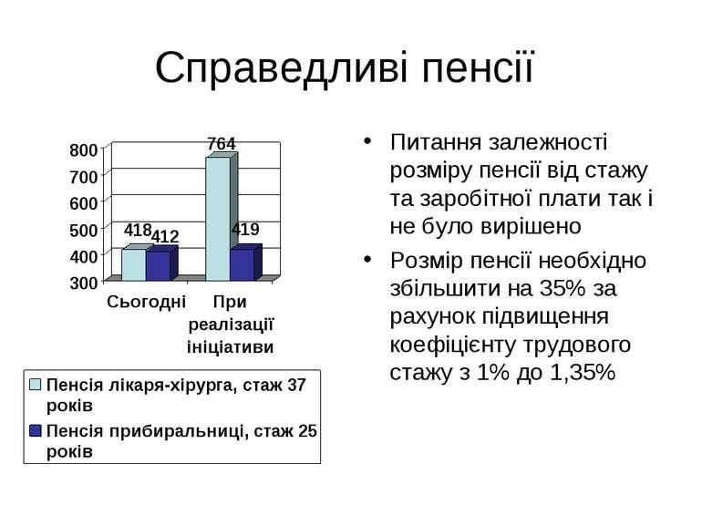 Справедливі пенсії Питання залежності розміру пенсії від стажу та заробітної ...