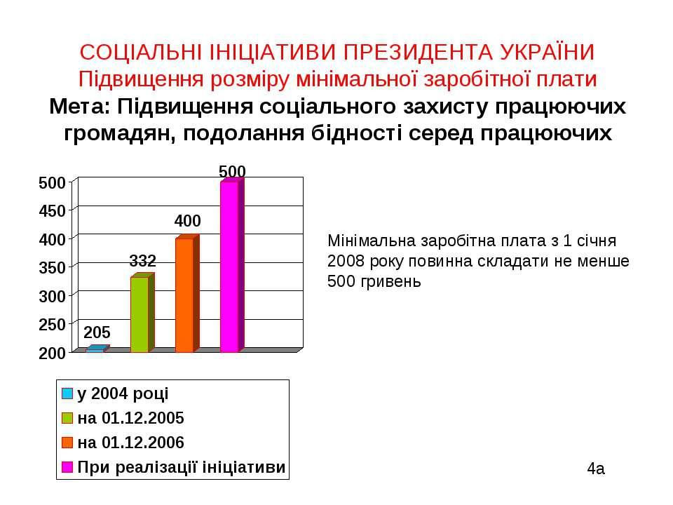 СОЦІАЛЬНІ ІНІЦІАТИВИ ПРЕЗИДЕНТА УКРАЇНИ Підвищення розміру мінімальної заробі...