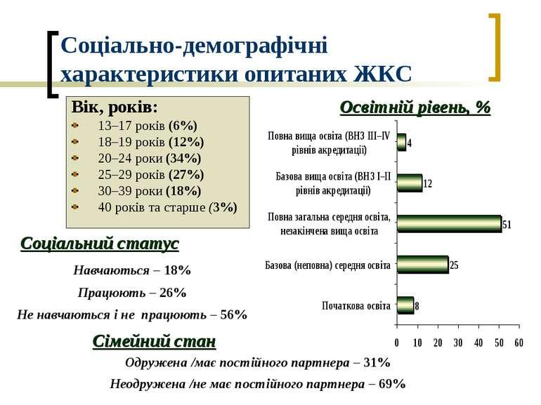 Соціально-демографічні характеристики опитаних ЖКС Вік, років: 13–17 років (6...
