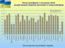Частка трансфертів у загальному обсязі доходів місцевих бюджетів (загальний т...