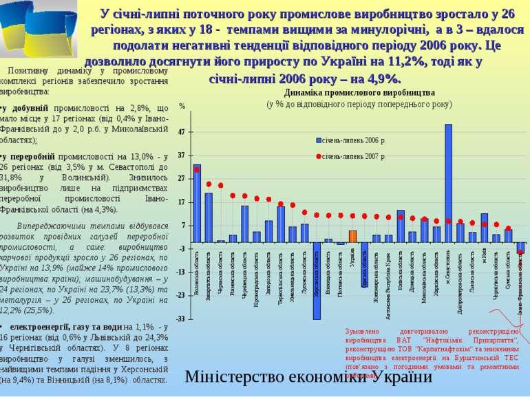 У січні-липні поточного року промислове виробництво зростало у 26 регіонах, з...