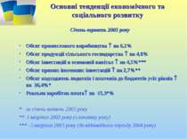 Січень-травень 2005 року Обсяг промислового виробництва на 6,2% Обсяг продукц...
