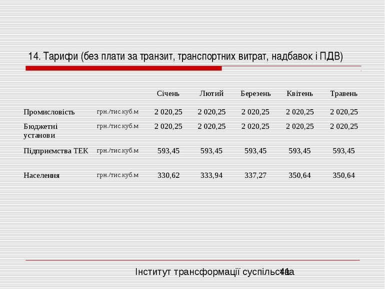 14. Тарифи (без плати за транзит, транспортних витрат, надбавок і ПДВ) Інстит...