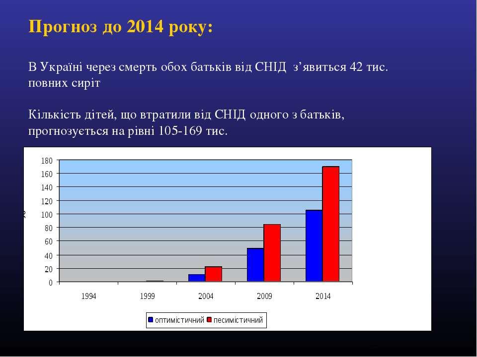 Прогноз до 2014 року: В Україні через смерть обох батьків від СНІД з'явиться ...