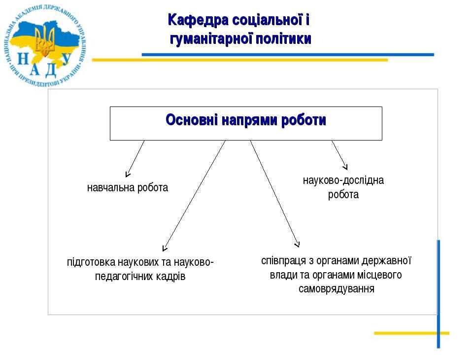Кафедра соціальної і гуманітарної політики підготовка наукових та науково-пед...