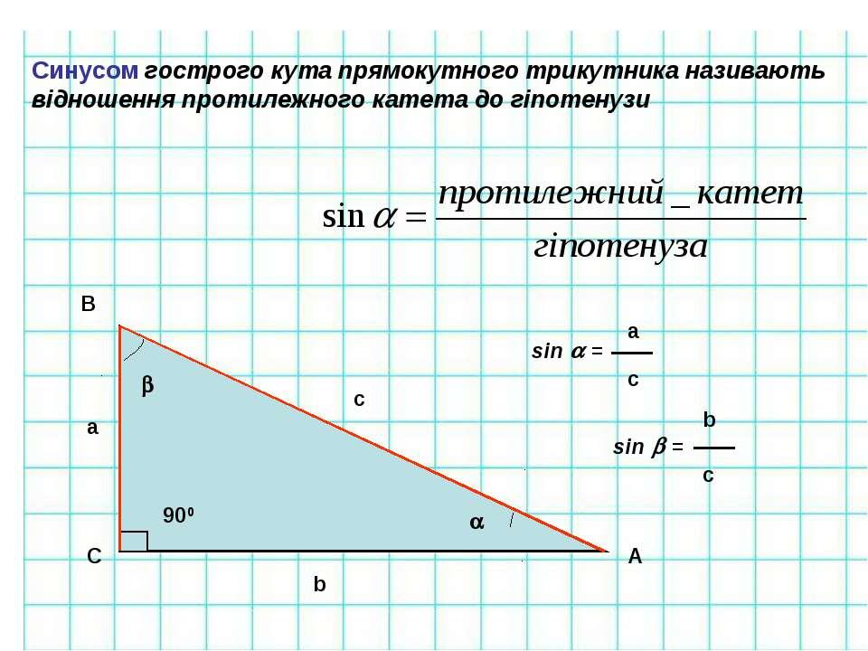 Синусом гострого кута прямокутного трикутника називають відношення протилежно...