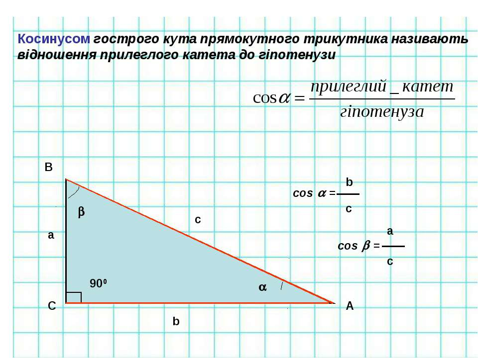 Косинусом гострого кута прямокутного трикутника називають відношення прилегло...