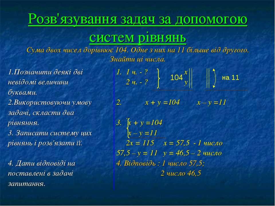 Розв'язування задач за допомогою систем рівнянь Сума двох чисел дорівнює 104....