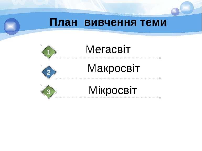 План вивчення теми 1 Мегасвіт 2 3 Мікросвіт 4 Макросвіт