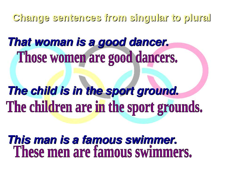 Change sentences from singular to plural That woman is a good dancer. The chi...