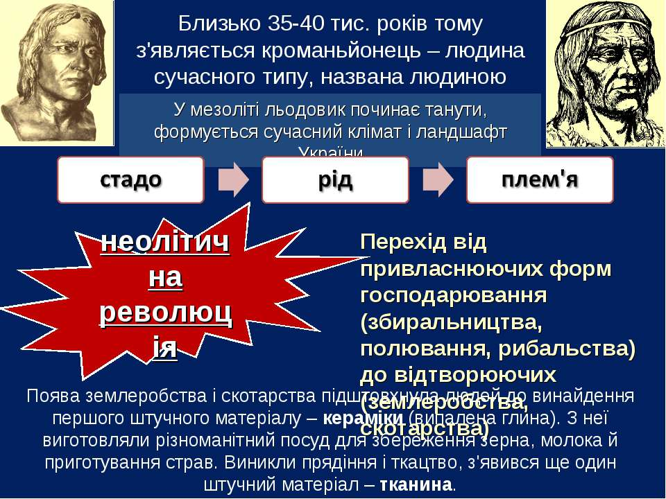 Близько 35-40 тис. років тому з'являється кроманьйонець – людина сучасного ти...