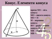 Конус. Елементи конуса М О В Н R l пряма МО – вісь конуса МО – висота конуса ...