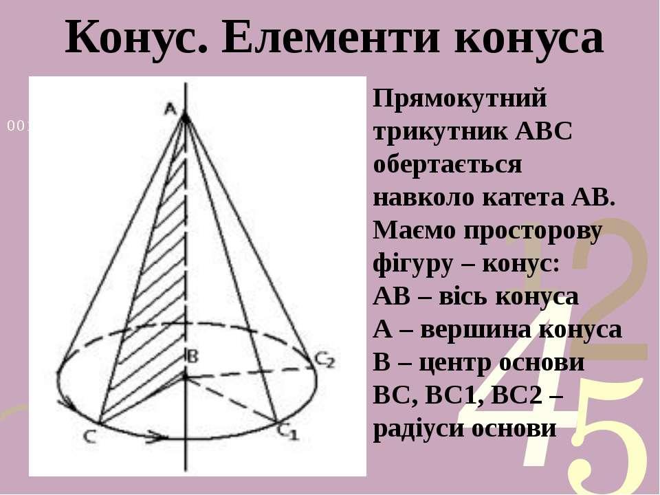 Конус. Елементи конуса Прямокутний трикутник АВС обертається навколо катета А...
