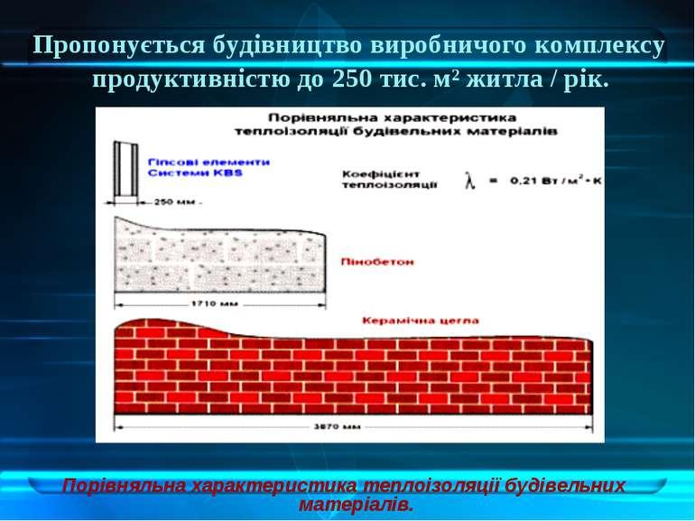 Пропонується будівництво виробничого комплексу продуктивністю до 250 тис. м² ...