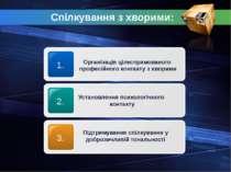 Спілкування з хворими: Організація цілеспрямованого професійного контакту з х...