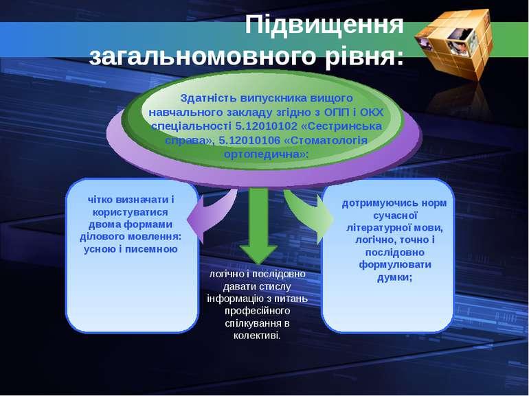 Підвищення загальномовного рівня: чітко визначати і користуватися двома форма...