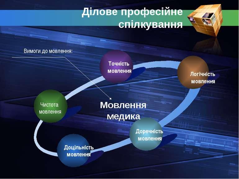 Ділове професійне спілкування Чистота мовлення Точність мовлення Логічність м...