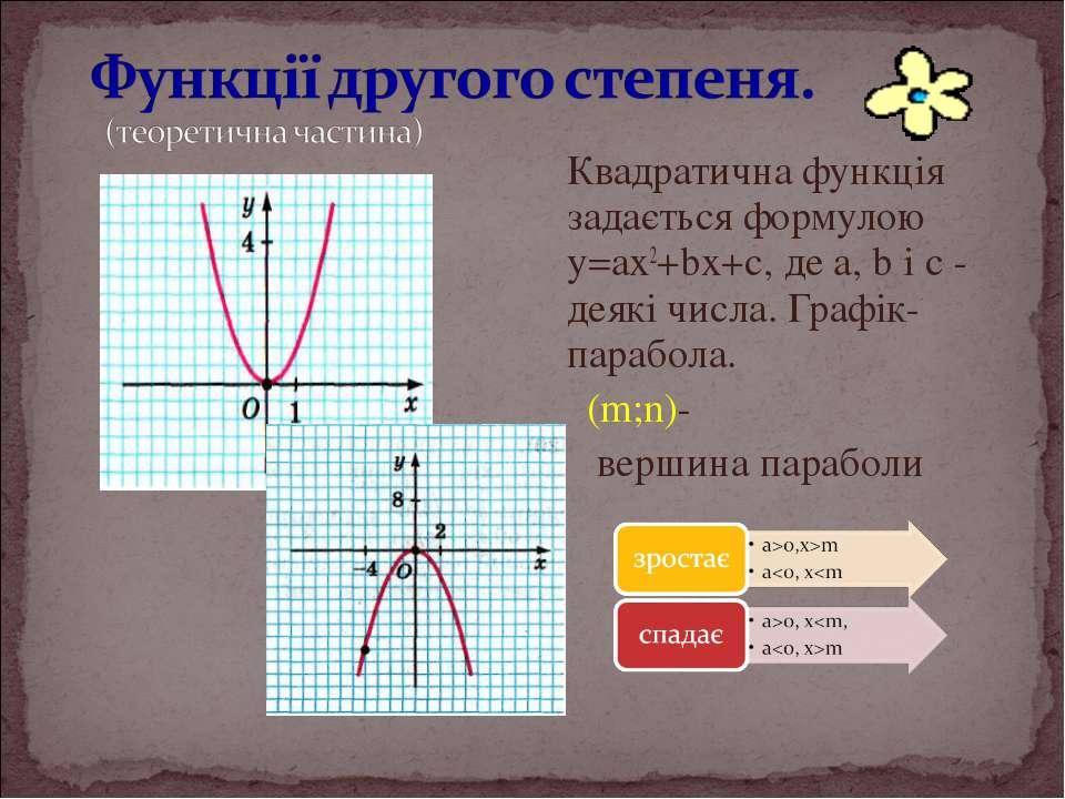 Квадратична функція задається формулою y=ax2+bx+c, де a, b і с - деякі числа....