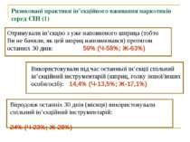 Ризиковані практики ін'єкційного вживання наркотиків серед СІН (1) Отримували...