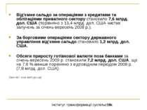 Від'ємне сальдо за операціями з кредитами та облігаціями приватного сектору с...