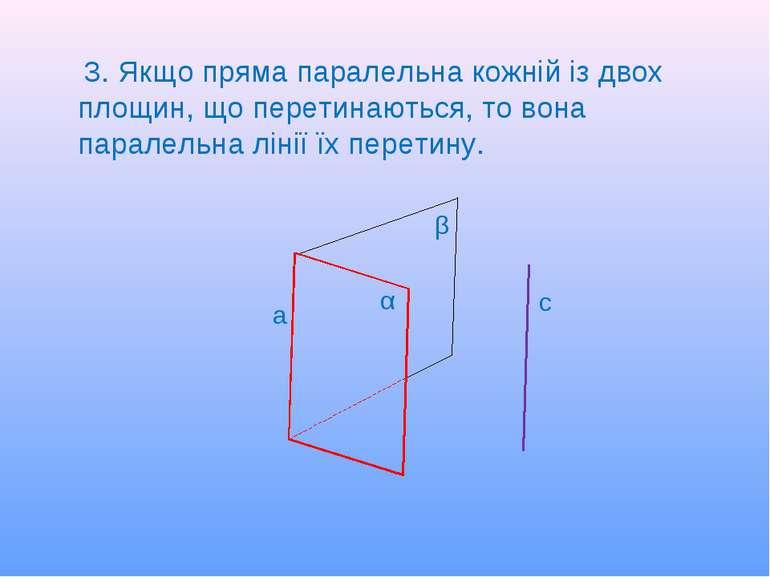 3. Якщо пряма паралельна кожній із двох площин, що перетинаються, то вона пар...