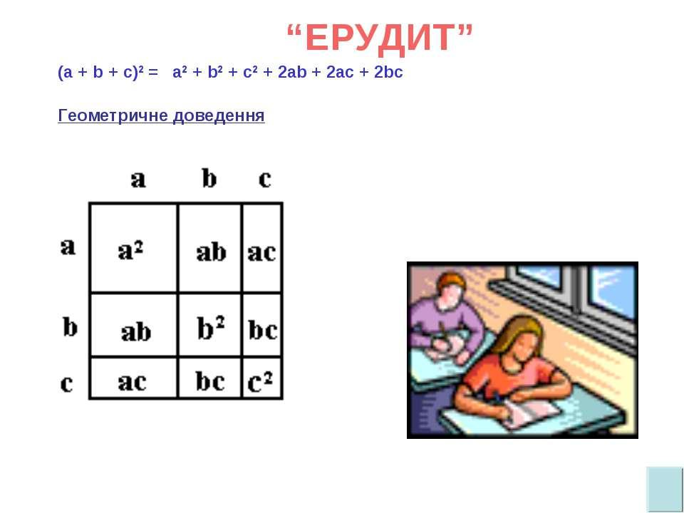 """(а + b + с)2 = а2 + b2 + с2 + 2аb + 2ас + 2bс Геометричне доведення """"ЕРУДИТ"""""""