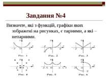 Завдання №4 Визначте, які з функцій, графіки яких зображені на рисунках, є па...