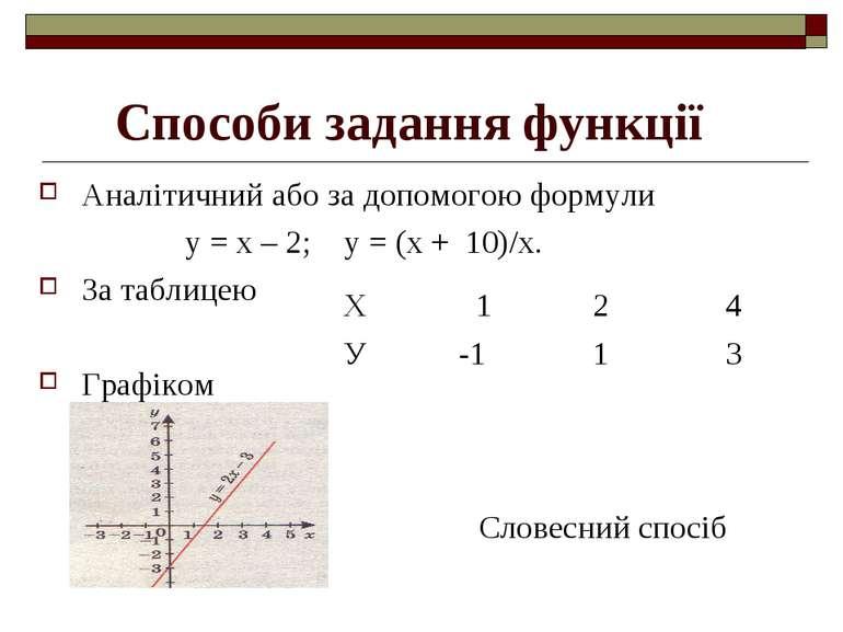 Аналітичний або за допомогою формули y = x – 2; y = (x + 10)/x. За таблицею Г...