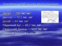 Басейни найбільших річок України Дніпро— 286 тис. км² Дністер— 72,1 тис. км...