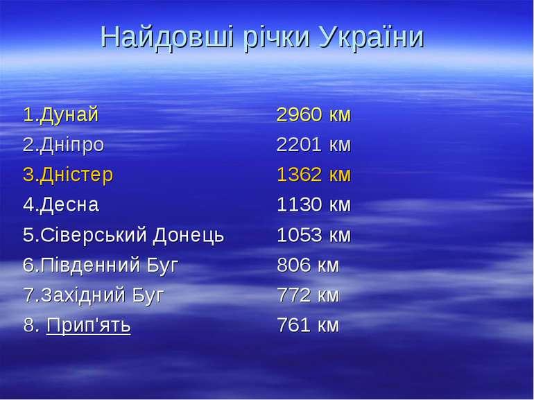 Найдовші річки України 1.Дунай 2.Дніпро 3.Дністер 4.Десна 5.Сіверський Донец...