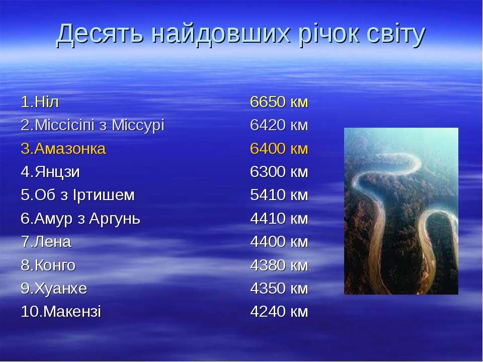 Десять найдовших річок світу 1.Ніл 2.МіссісіпізМіссурі 3.Амазонка 4.Янцзи 5...