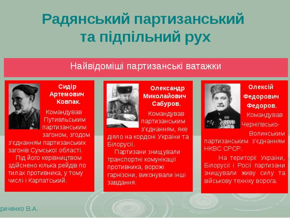 Радянський партизанський та підпільний рух Найвідоміші партизанські ватажки О...