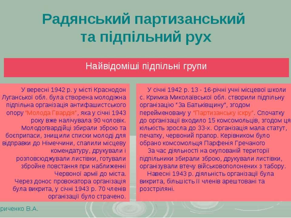 Радянський партизанський та підпільний рух Найвідоміші підпільні групи Кириче...