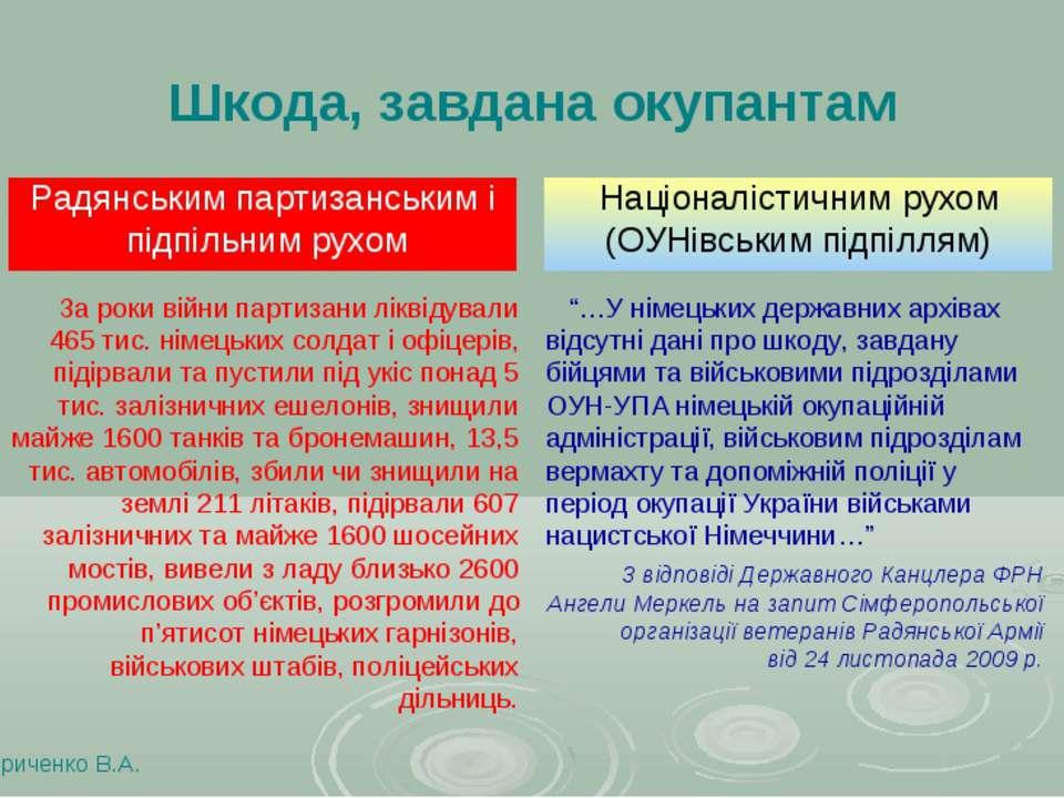 Шкода, завдана окупантам Радянським партизанським і підпільним рухом Націонал...