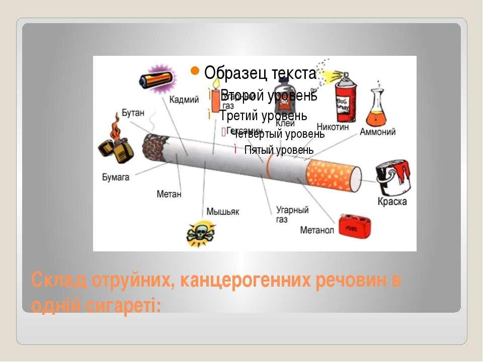 Склад отруйних, канцерогенних речовин в одній сигареті: