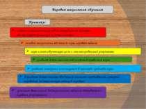 Игровая технология обучения создание специальных условий затруднения, которые...