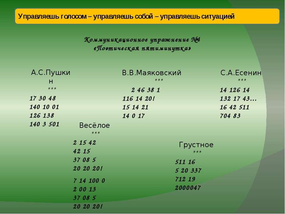Коммуникационное упражнение №4 «Поэтическая пятиминутка» С.А.Есенин *** 14 12...