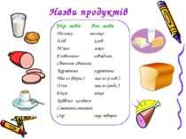 Назви продуктів Укр. мова Рос. мова Молоко молоко Хліб хлеб М'ясо мясо Ялович...