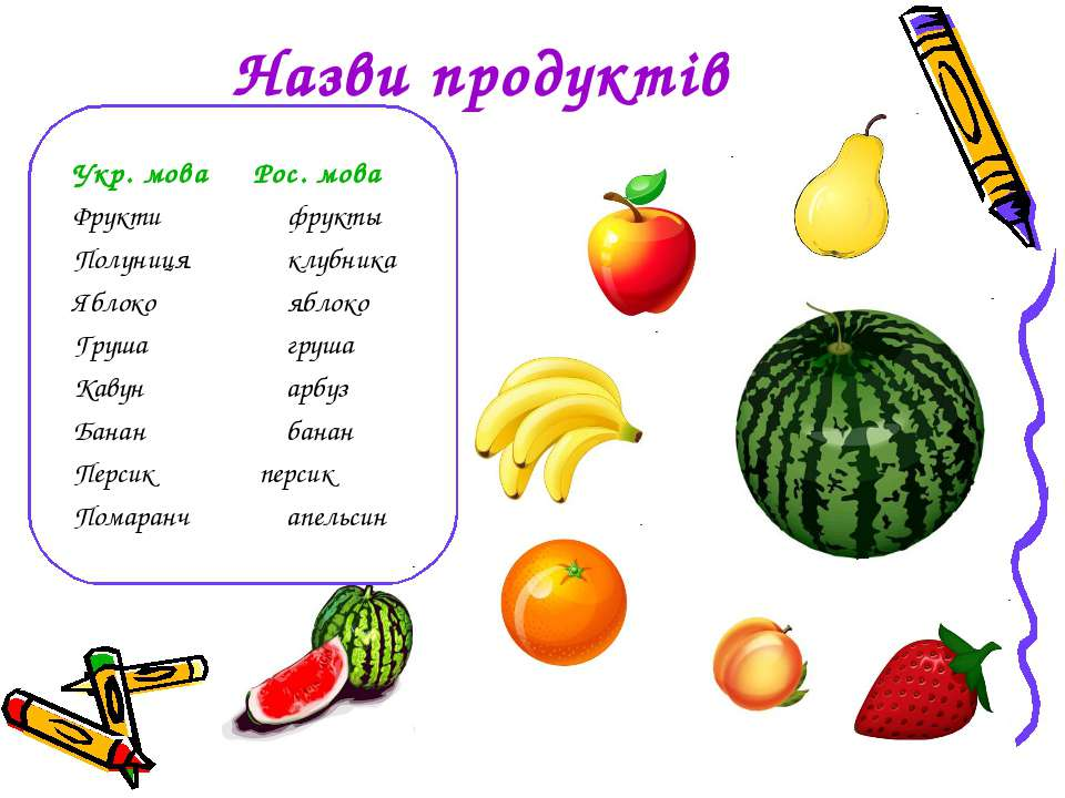 Назви продуктів Укр. мова Рос. мова Фрукти фрукты Полуниця клубника Яблоко яб...