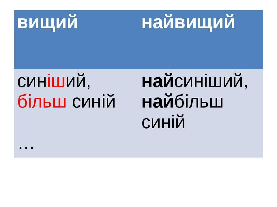 вищий найвищий синіший,більшсиній … найсиніший,найбільш синій