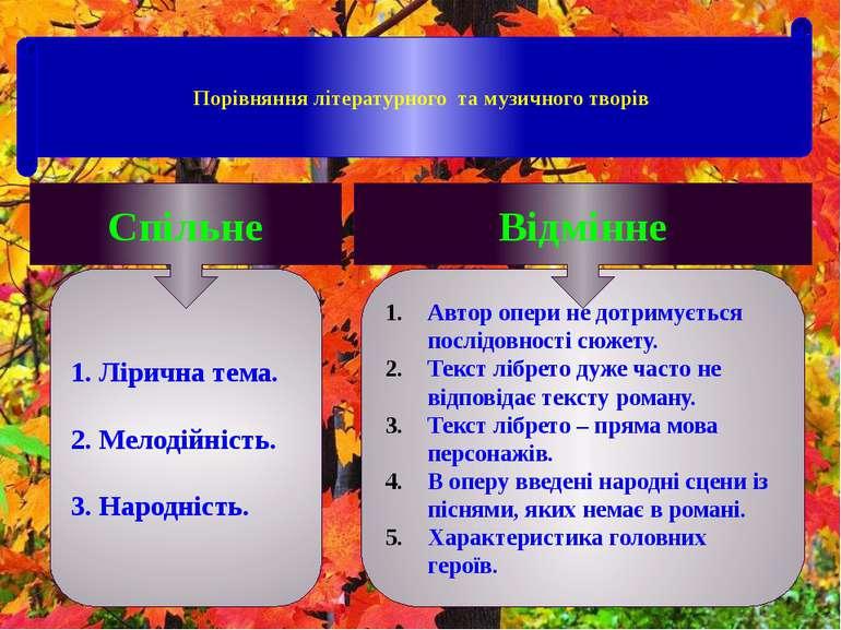 Порівняння літературного та музичного творів 1. Лірична тема. 2. Мелодійність...