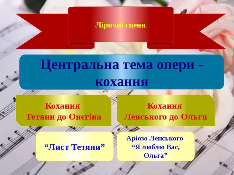 Ліричні сцени Центральна тема опери - кохання Кохання Тетяни до Онєгіна Кохан...