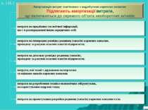 * витрати на придбання геологічної інформації, що є в розпорядженні інших юри...