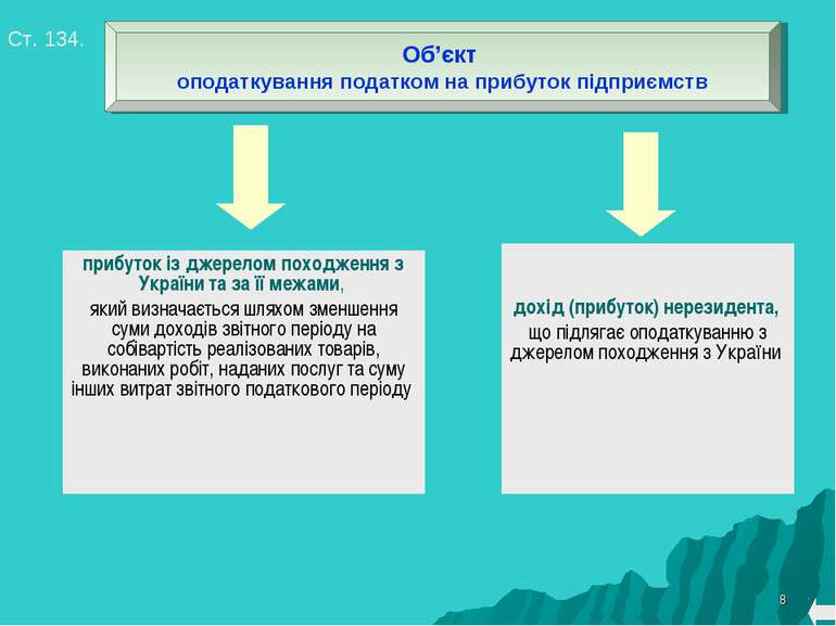 * прибуток із джерелом походження з України та за її межами, який визначаєтьс...