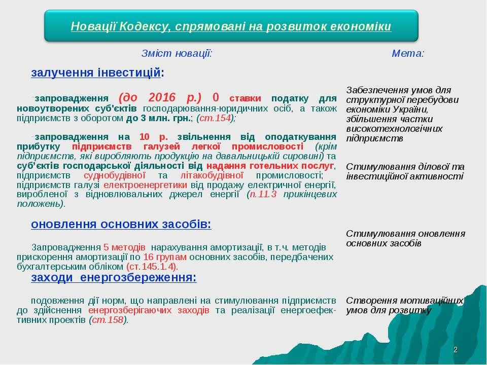 * Зміст новації: Мета: залучення інвестицій: запровадження (до 2016 р.) 0 ста...
