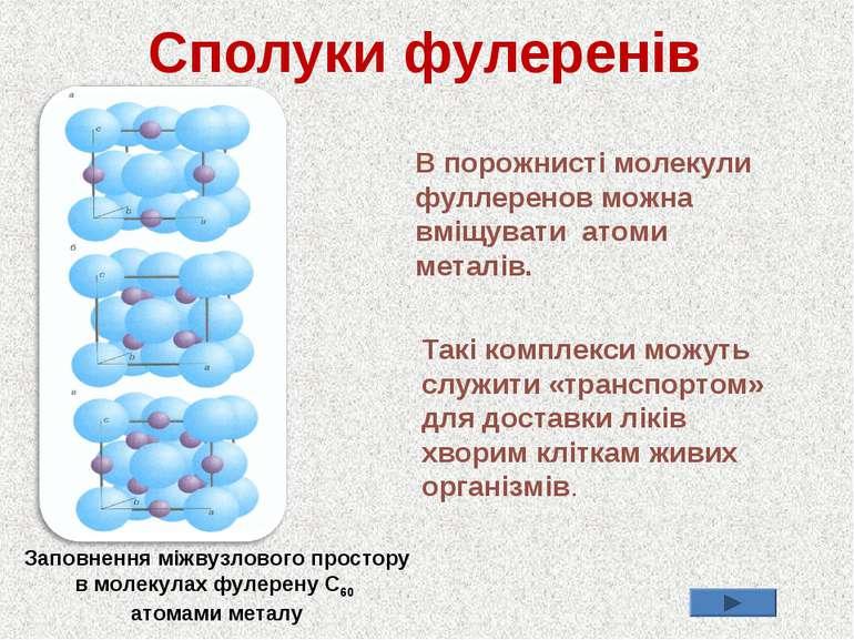 Сполуки фулеренів В порожнисті молекули фуллеренов можна вміщувати атоми мета...
