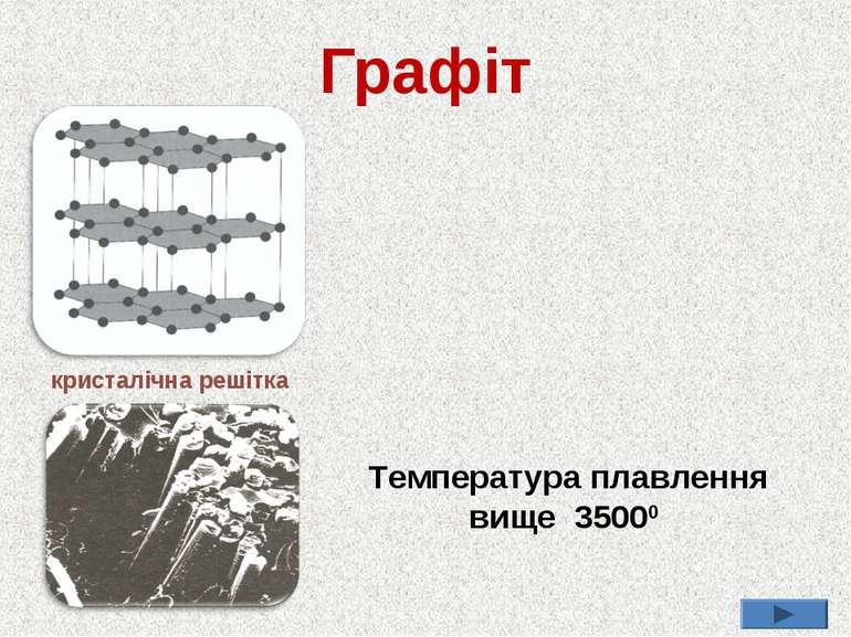 Графіт кристалічна решітка Температура плавлення вище 35000