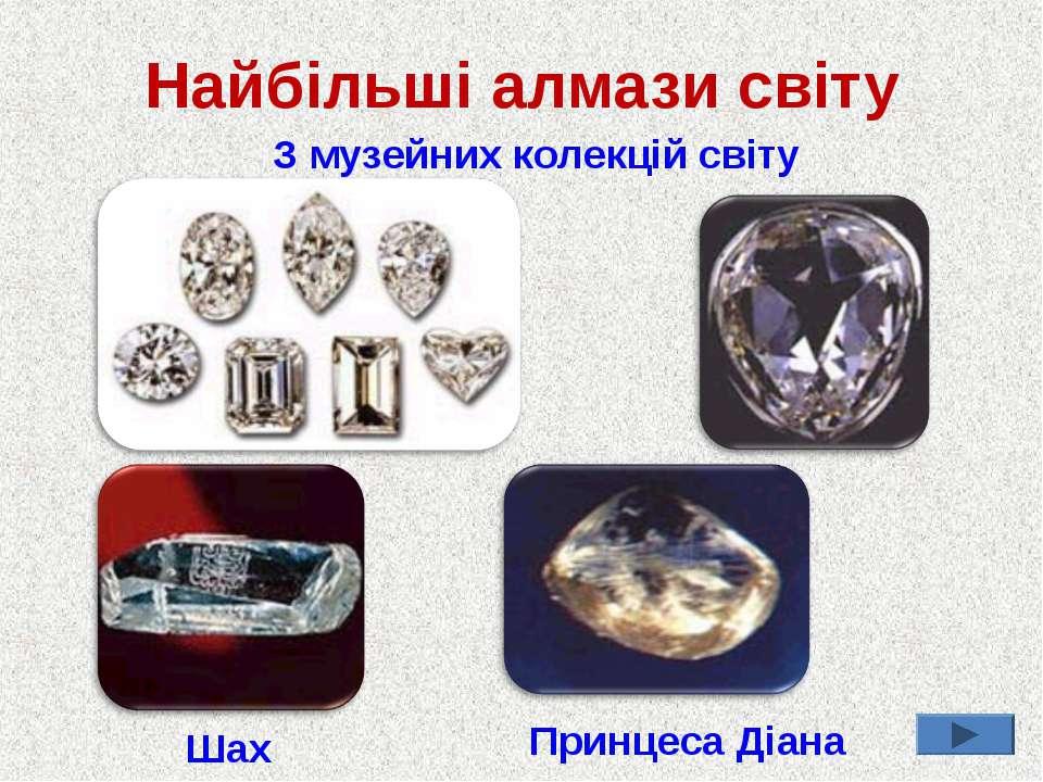 Найбільші алмази світу З музейних колекцій світу Шах Принцеса Діана