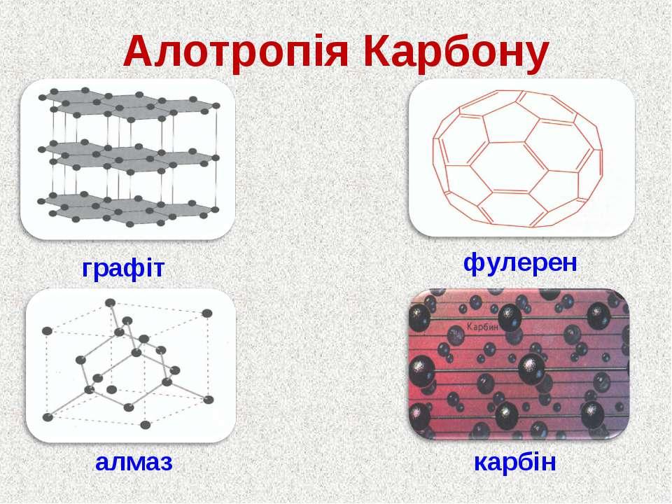Алотропія Карбону графіт фулерен алмаз карбін